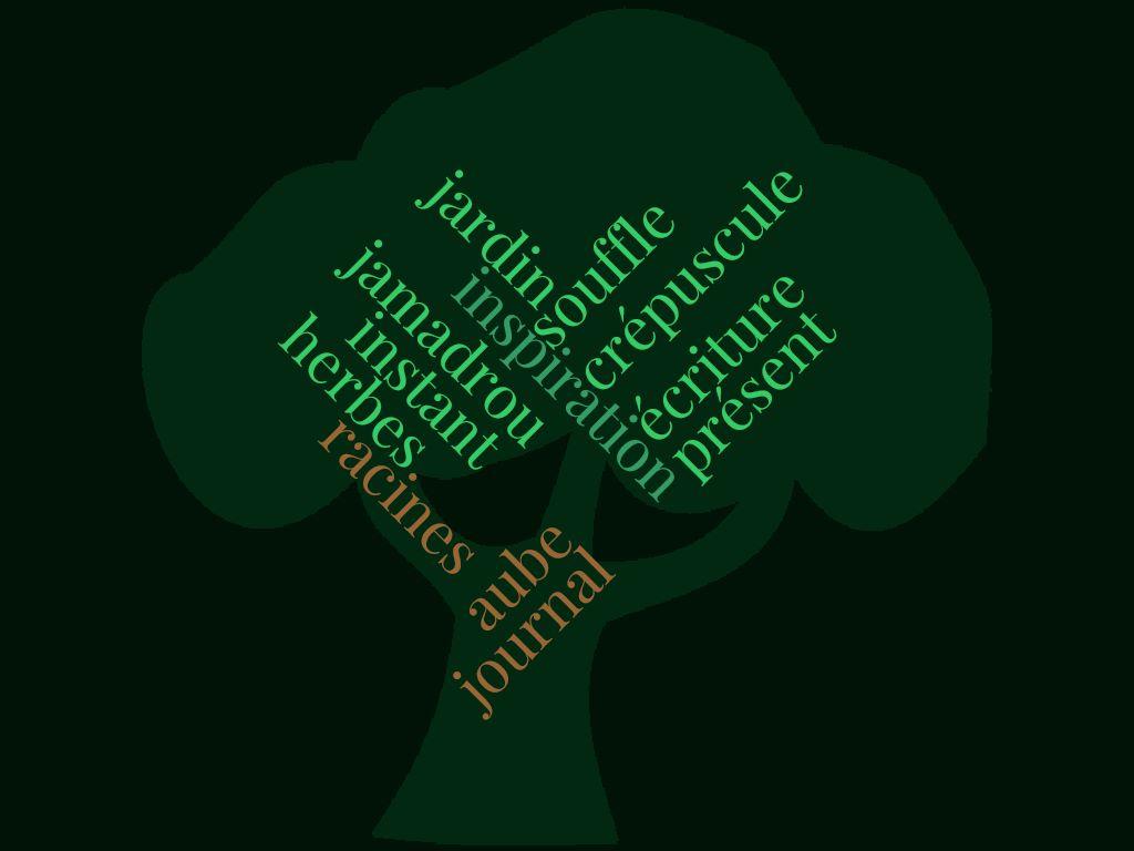 Wordcloud arbre2